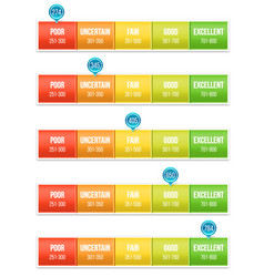 creative of credit score rating scale with vector image
