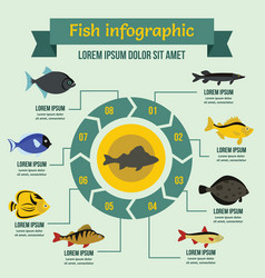 fish infographic concept flat style vector image vector image