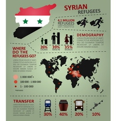 Syrian refugees infographic vector