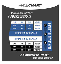 strong and bold blue price chart table set vector image