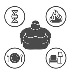 causes of obesity line icons set vector image