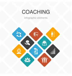 Coaching infographic 10 option color design vector