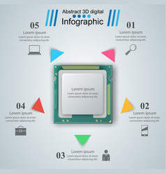Microprocessor chip electronic components icon vector