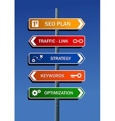 SEO plan steps road post vector