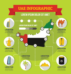 Uae infographic concept flat style vector