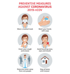 coronavirus covid19-19 preventive measures vector image