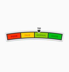 Credit score rating scale scoring indicator loan vector