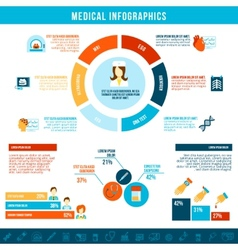 Medical tests infographics vector