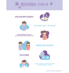 Covid 19 pandemic prevention infographics vector