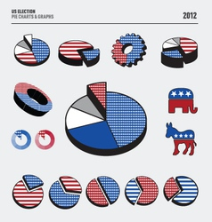 Election Pie charts vector image