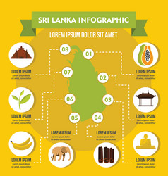 Sri lanka infographic concept flat style vector