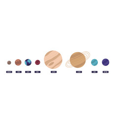 Planets solar system placed in horizontal row vector