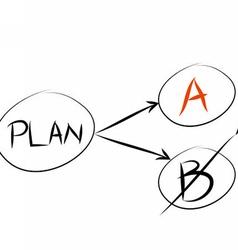 Plan A and plan B vector image