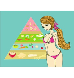 young diet girl vector image