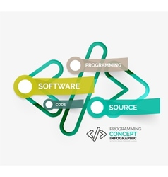 Programming infographic concept vector