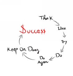 thought to be successful vector image vector image