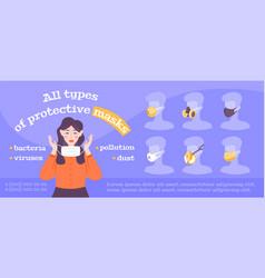 coronavirus protective masks banner vector image