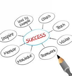to succeed vector image