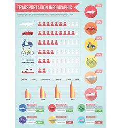 Transportation infographic design element vector image vector image