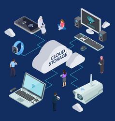 isometric cloud service concept cloud vector image