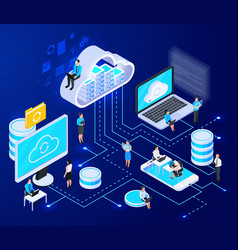 Cloud networking isometric composition vector