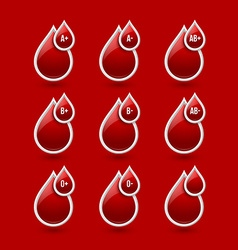 Red blood type medical icons vector image