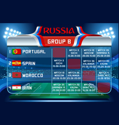russia world cup group b wallpaper vector image vector image