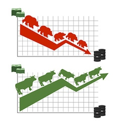 Bear and bull Rise and fall of oil quotations Red vector image