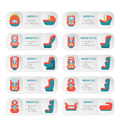 baby car seat infographics isolated on a white vector image vector image