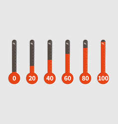 percentage thermometer temperature measurement vector image