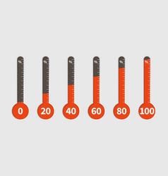 Percentage thermometer temperature measurement vector