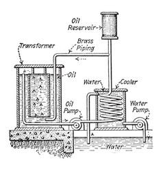Oil-type transformer vintage vector