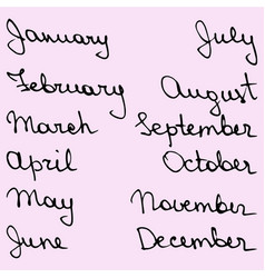 Names of the months vector