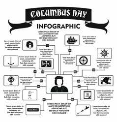 Columbus Day infographic simple style vector