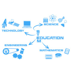 Stem education blue background vector