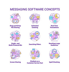 Messaging software concept icons set vector