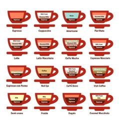 Big coffee drinks set vector