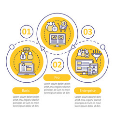 Digital marketing tools subscription infographic vector