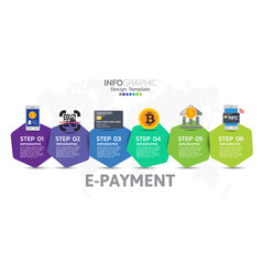 E-payment banner for business application vector