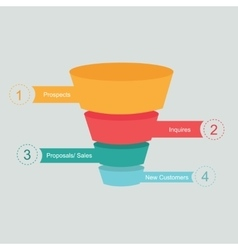 Sales funnel cone process marketing customer vector