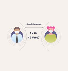 Keep distance sign - social concept vector