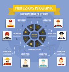 Professions infographic concept flat style vector