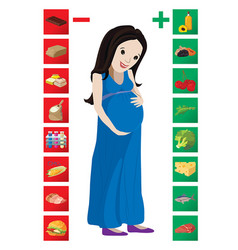 Useful and harmful foods during pregnancy vector