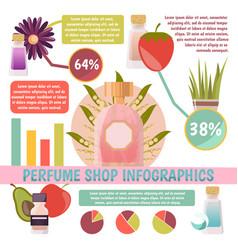 Perfume shop infographics vector