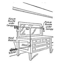 Metal molding vintage vector