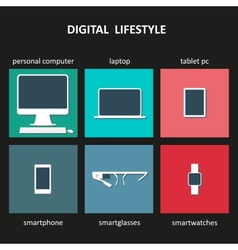 Digital devices icons vector