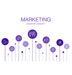 Nmarketing infographic 10 steps templatecall vector