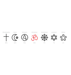 set different world religions with statistic vector image