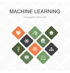 Machine learning infographic 10 option color vector