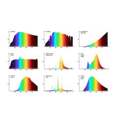 Various light sources intensity spectrum vector